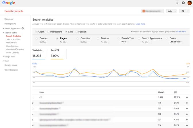 click-through-rate in google webmaster console überwachen