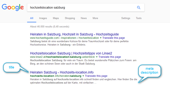 Snippet mit title und metadescription in google - SERP