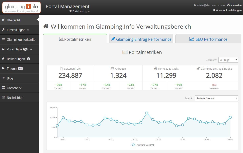 Portal-Dashboard mit Portalstatistiken