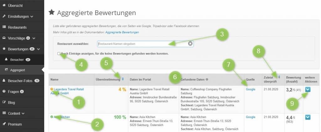 Aggregierte Bewertungen anzeigen und verwalten im Portalmanagement
